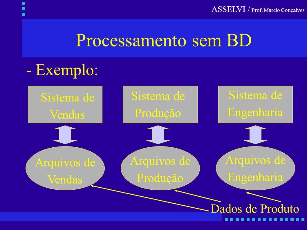 Processamento sem BD - Exemplo: Sistema de Sistema de Sistema de