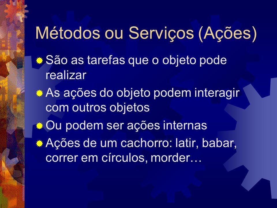 Métodos ou Serviços (Ações)