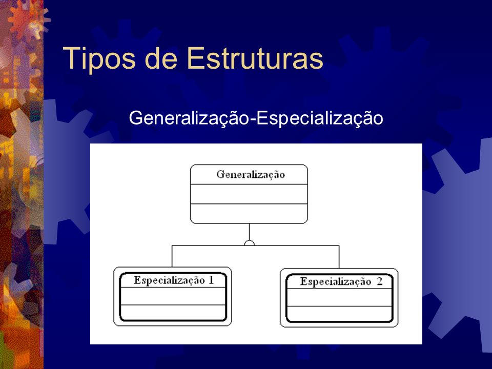 Generalização-Especialização