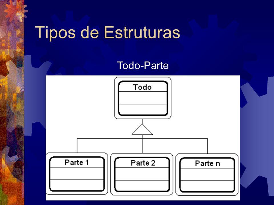 Tipos de Estruturas Todo-Parte