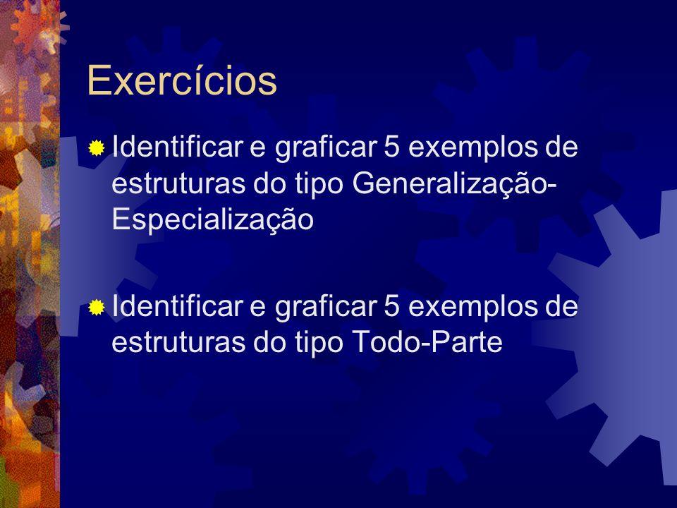 ExercíciosIdentificar e graficar 5 exemplos de estruturas do tipo Generalização-Especialização.