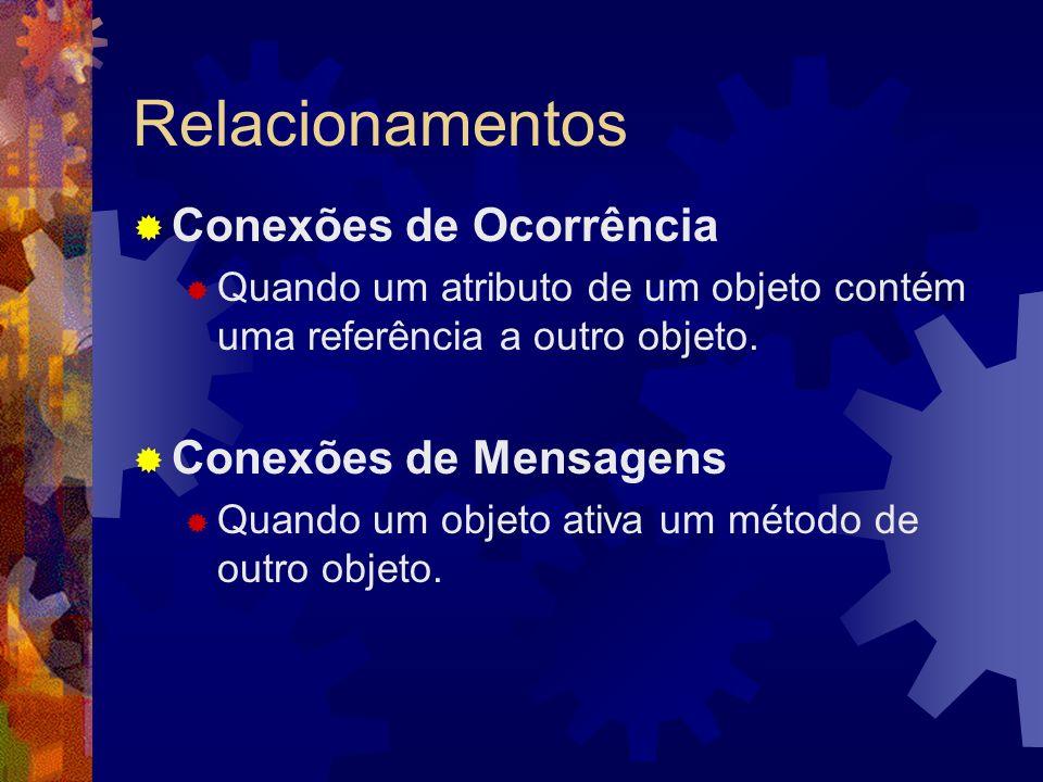 Relacionamentos Conexões de Ocorrência Conexões de Mensagens