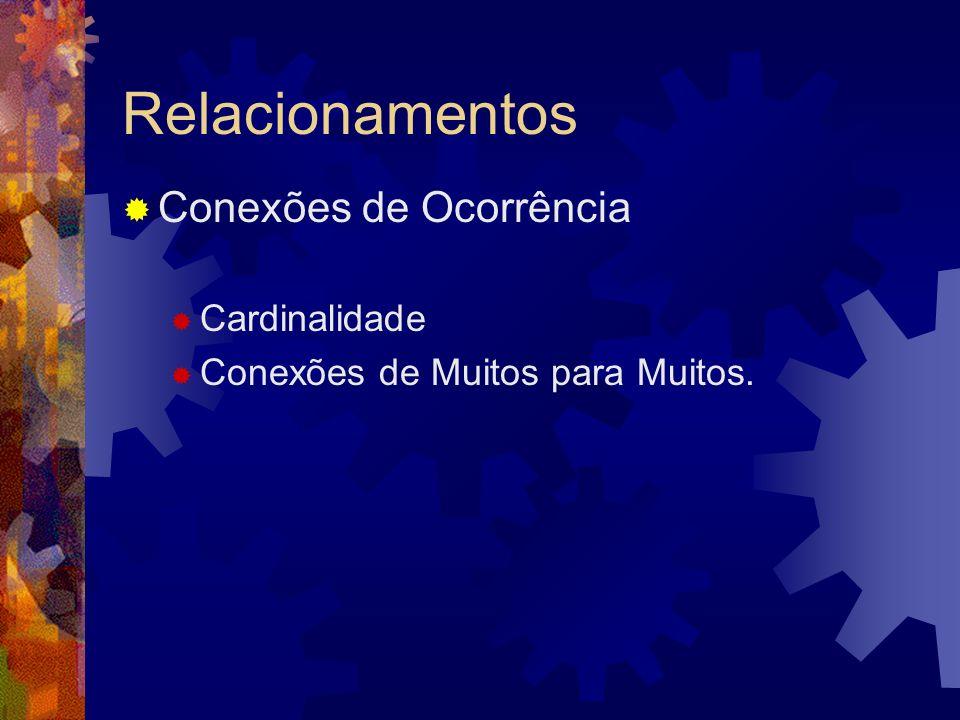 Relacionamentos Conexões de Ocorrência Cardinalidade
