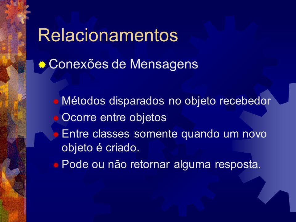 Relacionamentos Conexões de Mensagens
