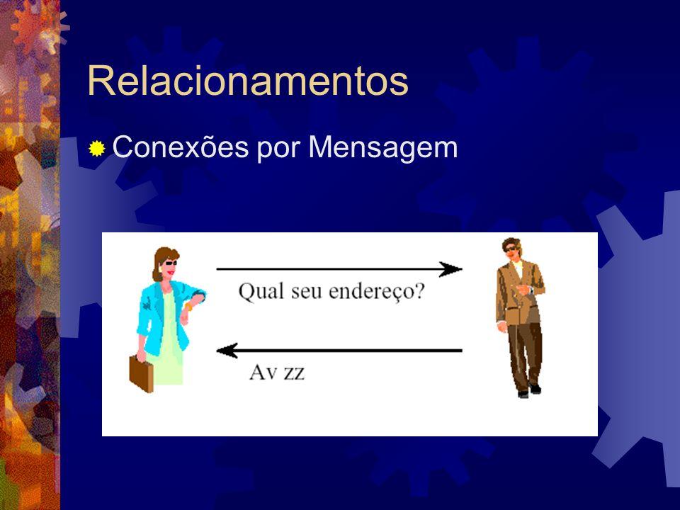 Relacionamentos Conexões por Mensagem