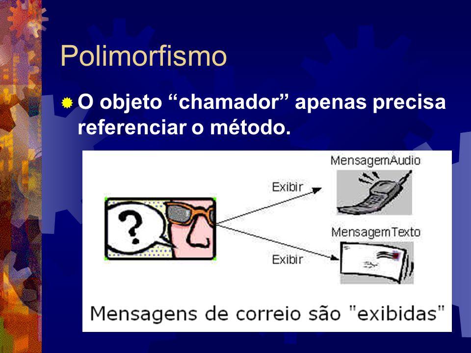 Polimorfismo O objeto chamador apenas precisa referenciar o método.