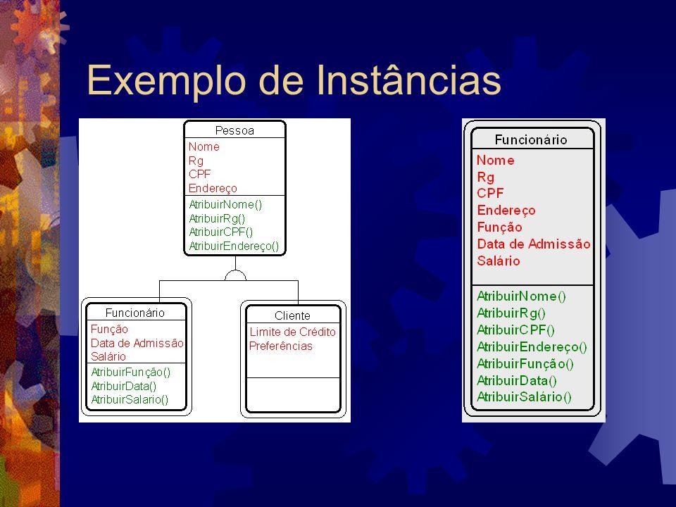 Exemplo de Instâncias