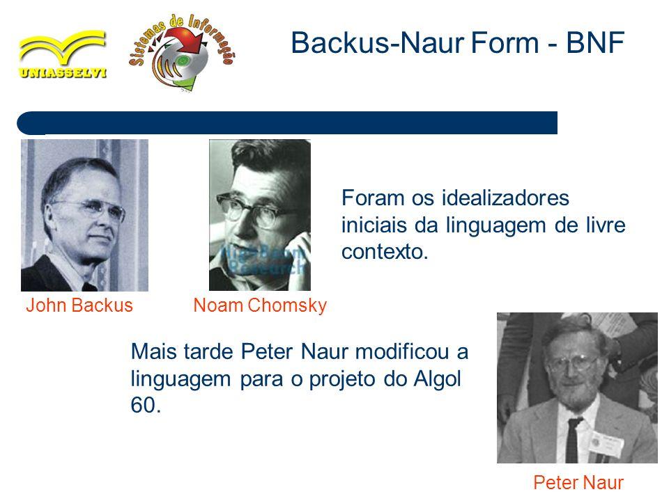 Backus-Naur Form - BNF Foram os idealizadores iniciais da linguagem de livre contexto. John Backus.