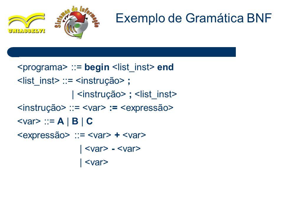 Exemplo de Gramática BNF