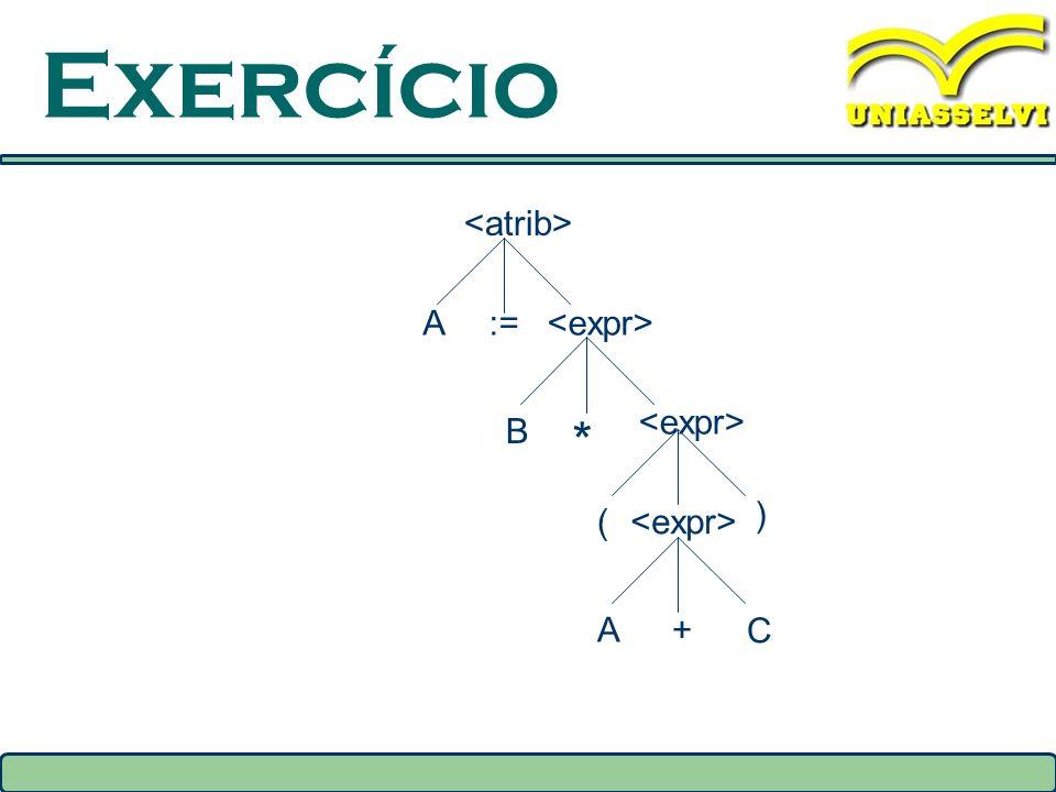 Exercício * <atrib> A := <expr> <expr> B ) (