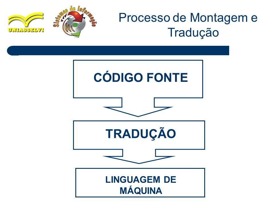 Processo de Montagem e Tradução