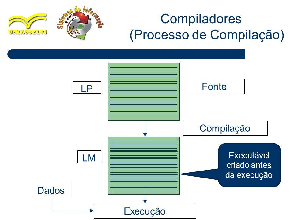 Compiladores (Processo de Compilação)