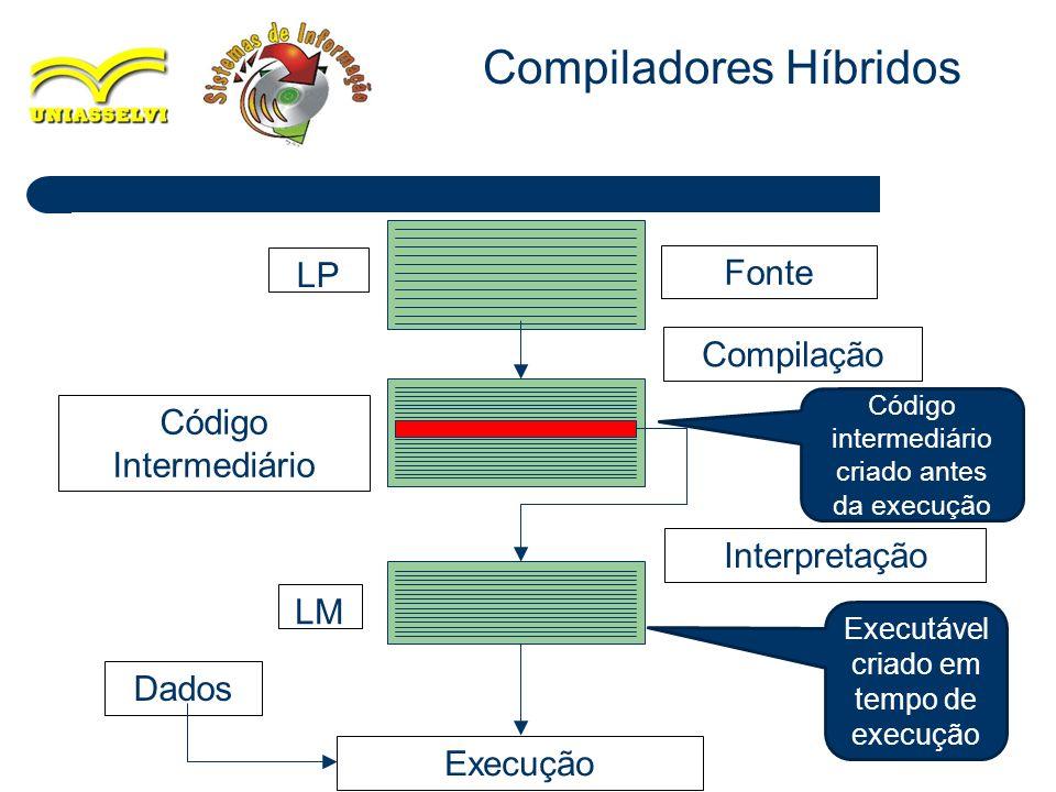 Compiladores Híbridos