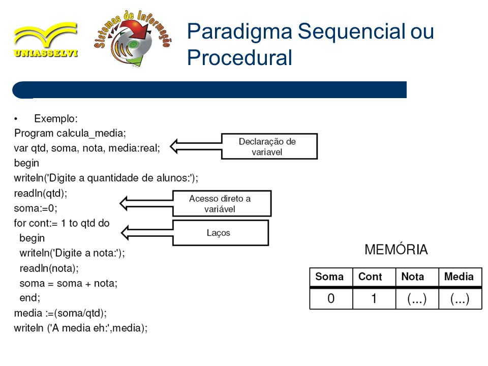 Paradigma Sequencial ou