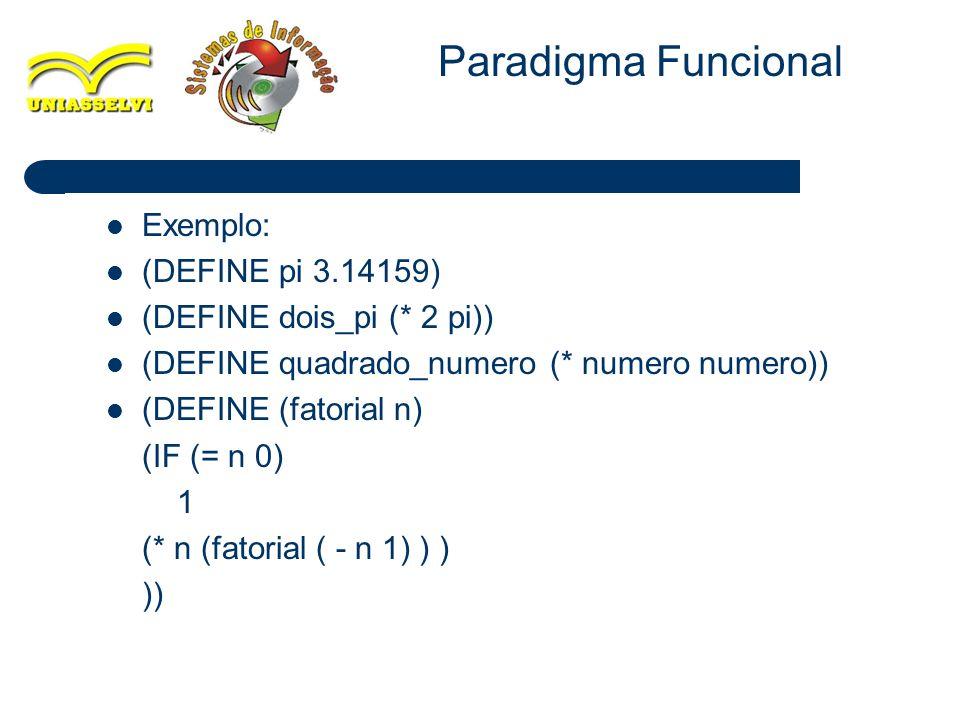 Paradigma Funcional Exemplo: (DEFINE pi 3.14159)
