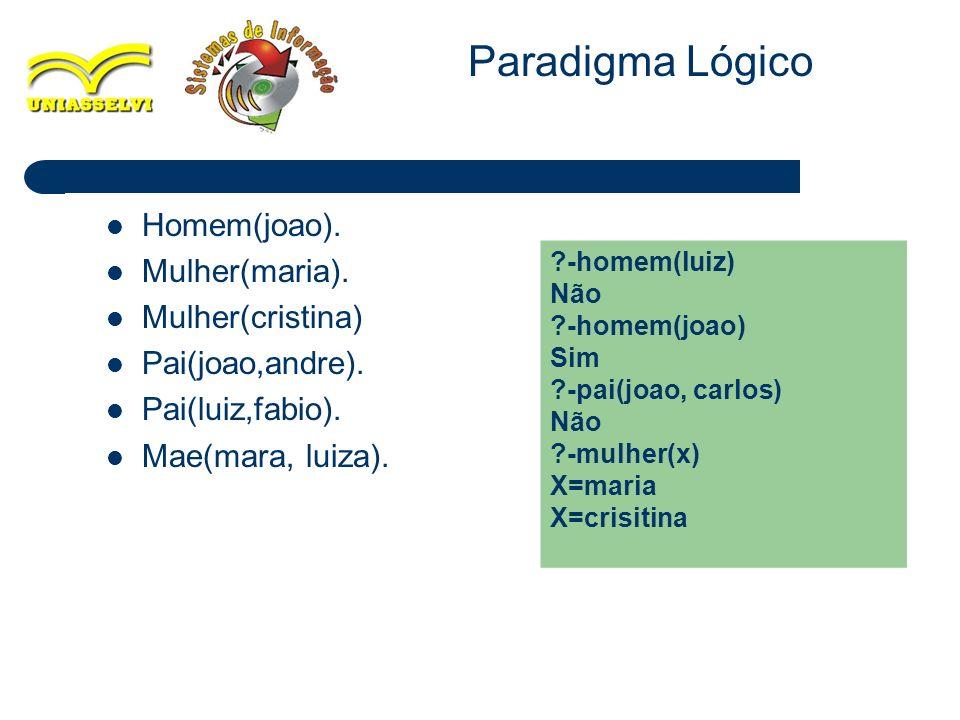 Paradigma Lógico Homem(joao). Mulher(maria). Mulher(cristina)
