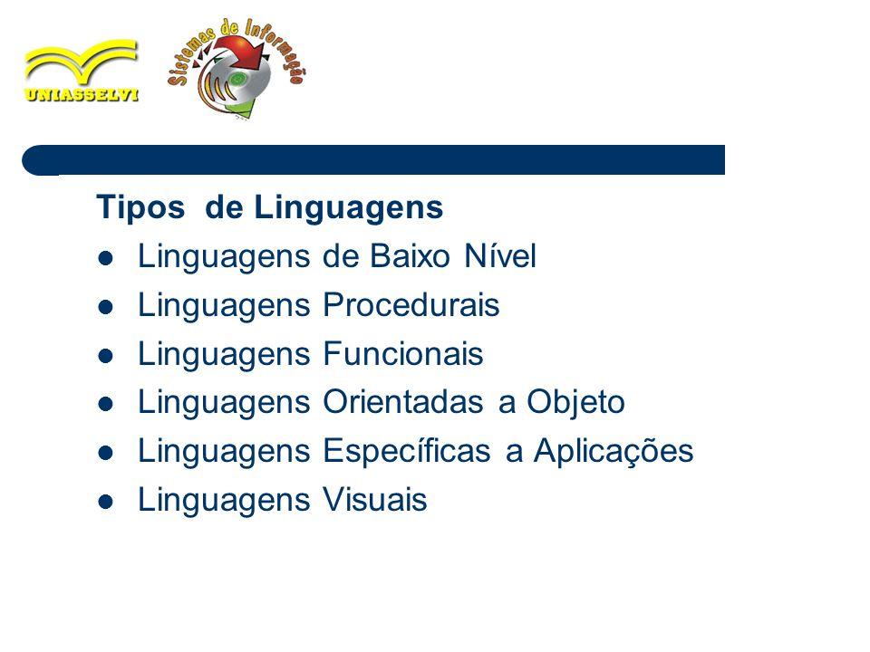 Tipos de Linguagens Linguagens de Baixo Nível. Linguagens Procedurais. Linguagens Funcionais. Linguagens Orientadas a Objeto.