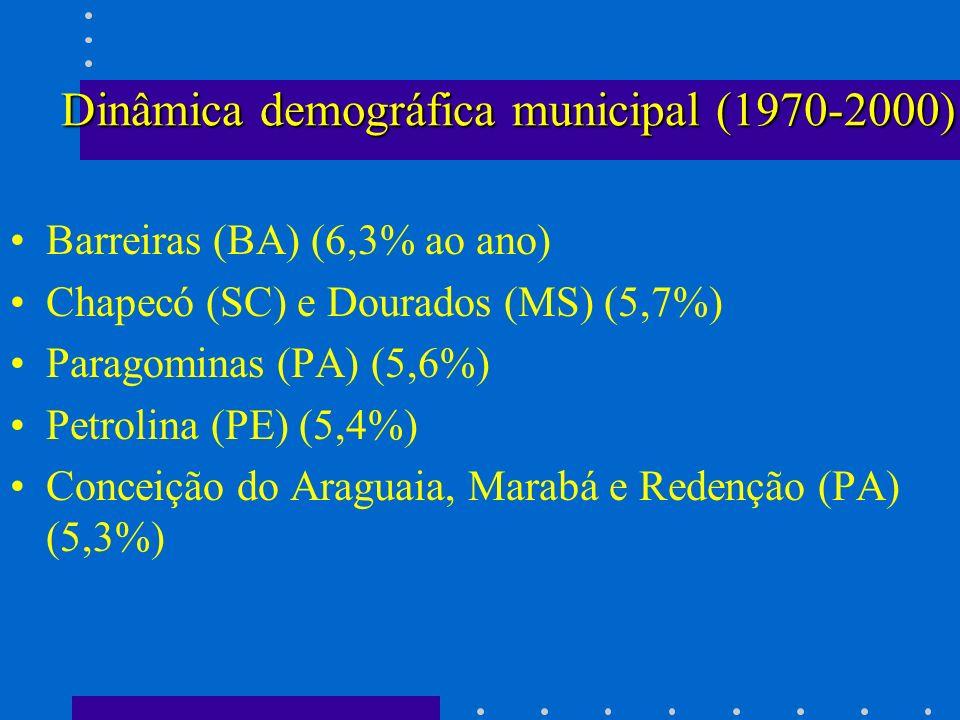 Dinâmica demográfica municipal (1970-2000)