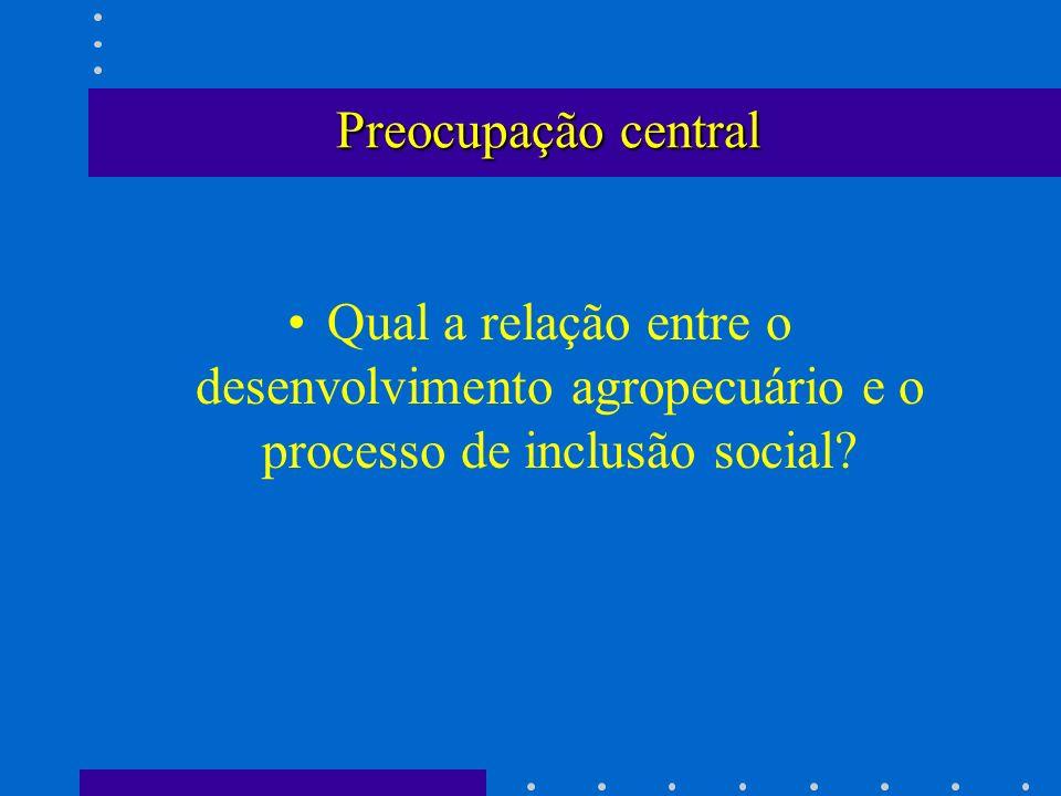 Preocupação central Qual a relação entre o desenvolvimento agropecuário e o processo de inclusão social