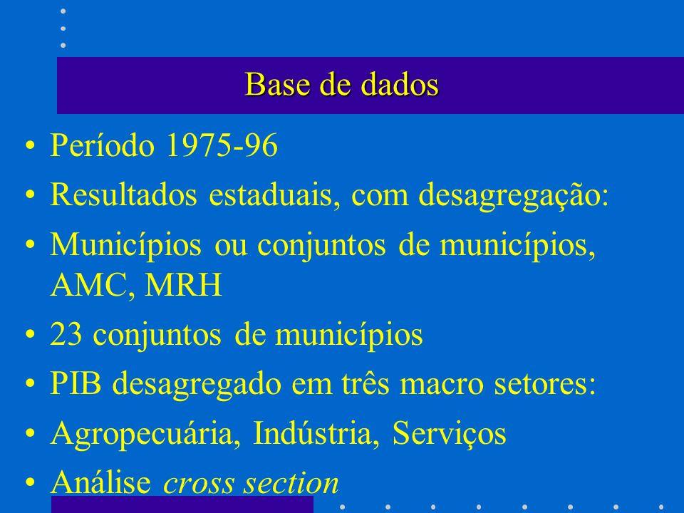 Base de dados Período 1975-96. Resultados estaduais, com desagregação: Municípios ou conjuntos de municípios, AMC, MRH.