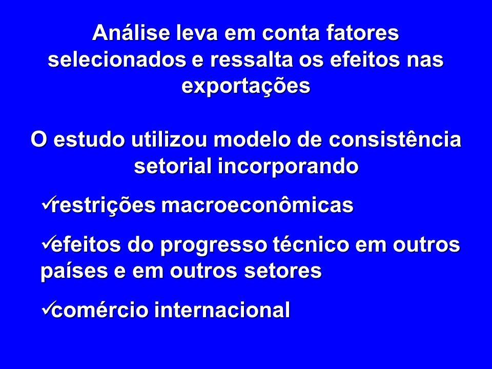 O estudo utilizou modelo de consistência setorial incorporando
