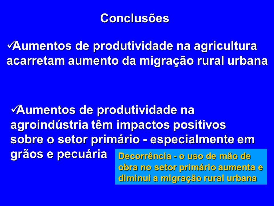 Conclusões Aumentos de produtividade na agricultura acarretam aumento da migração rural urbana.