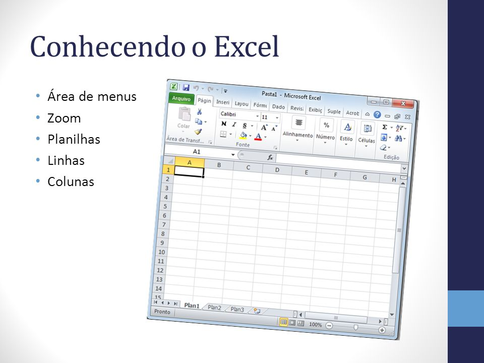 Conhecendo o Excel Área de menus Zoom Planilhas Linhas Colunas
