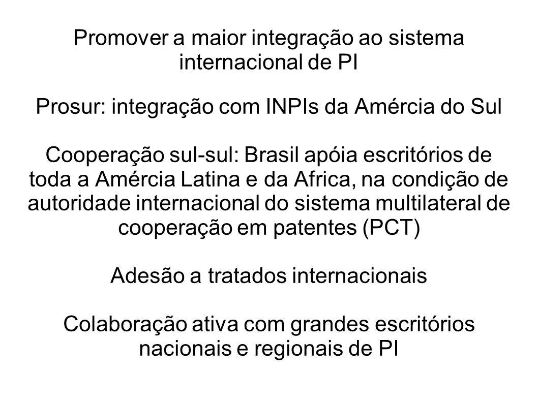 Promover a maior integração ao sistema internacional de PI