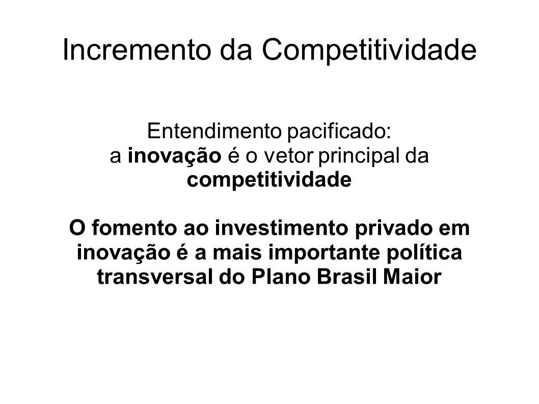 Incremento da Competitividade