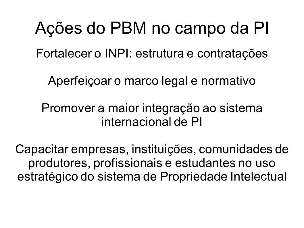 Ações do PBM no campo da PI