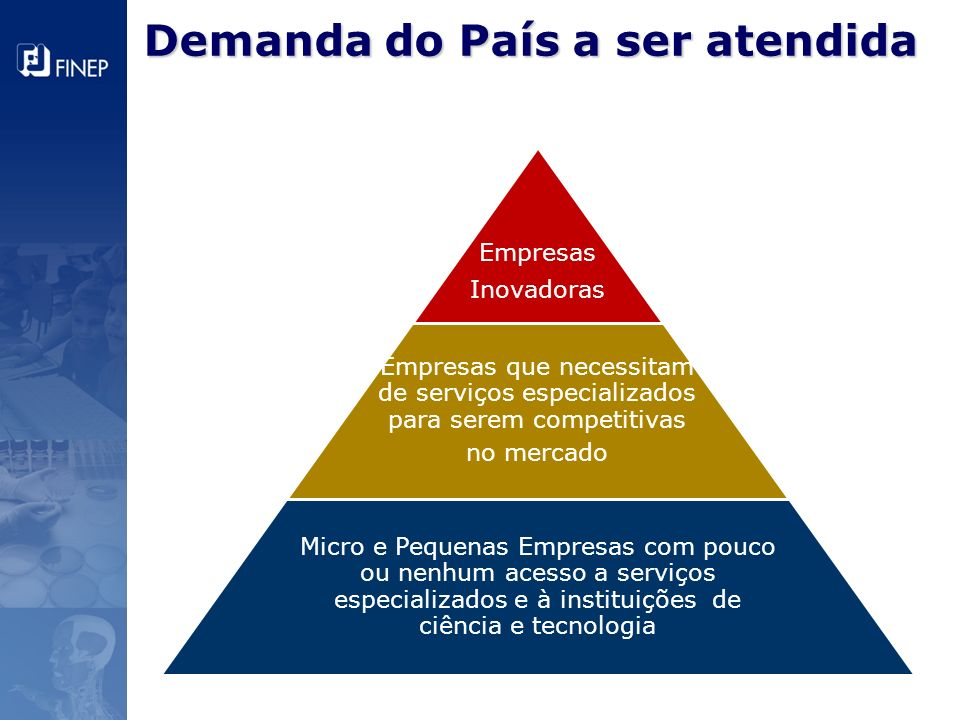 Demanda do País a ser atendida