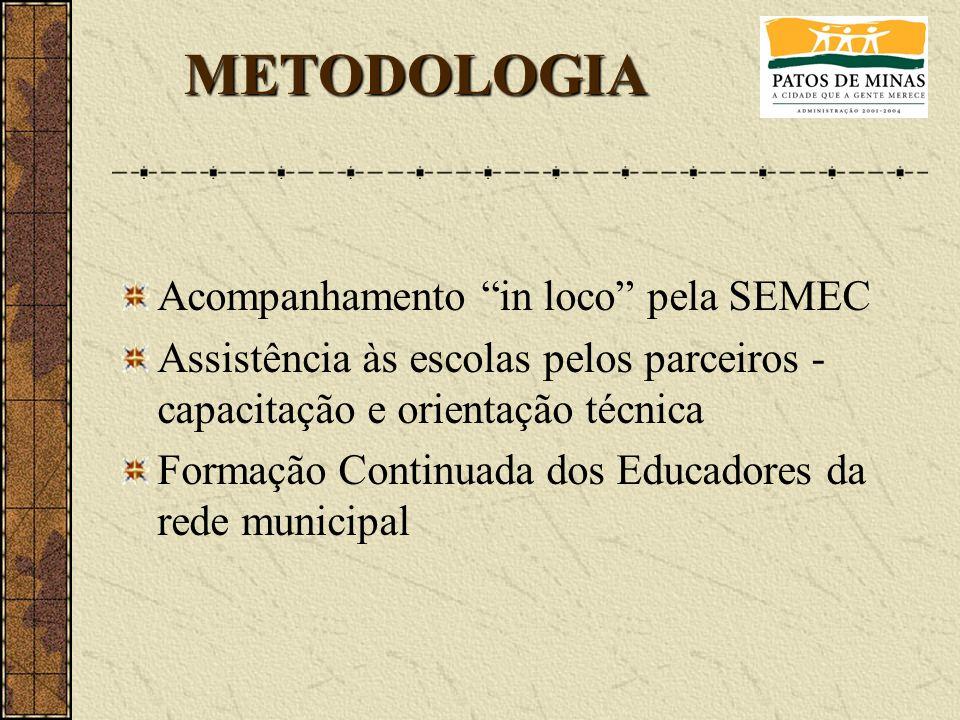 METODOLOGIA Acompanhamento in loco pela SEMEC
