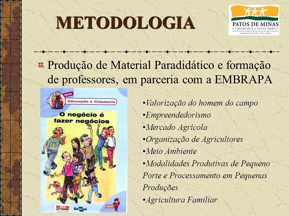 METODOLOGIA Produção de Material Paradidático e formação de professores, em parceria com a EMBRAPA.