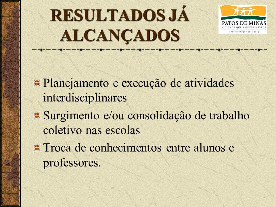 RESULTADOS JÁ ALCANÇADOS