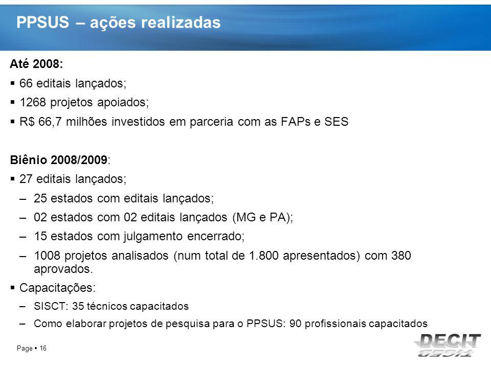 PPSUS – ações realizadas