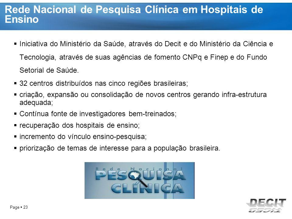 Rede Nacional de Pesquisa Clínica em Hospitais de Ensino