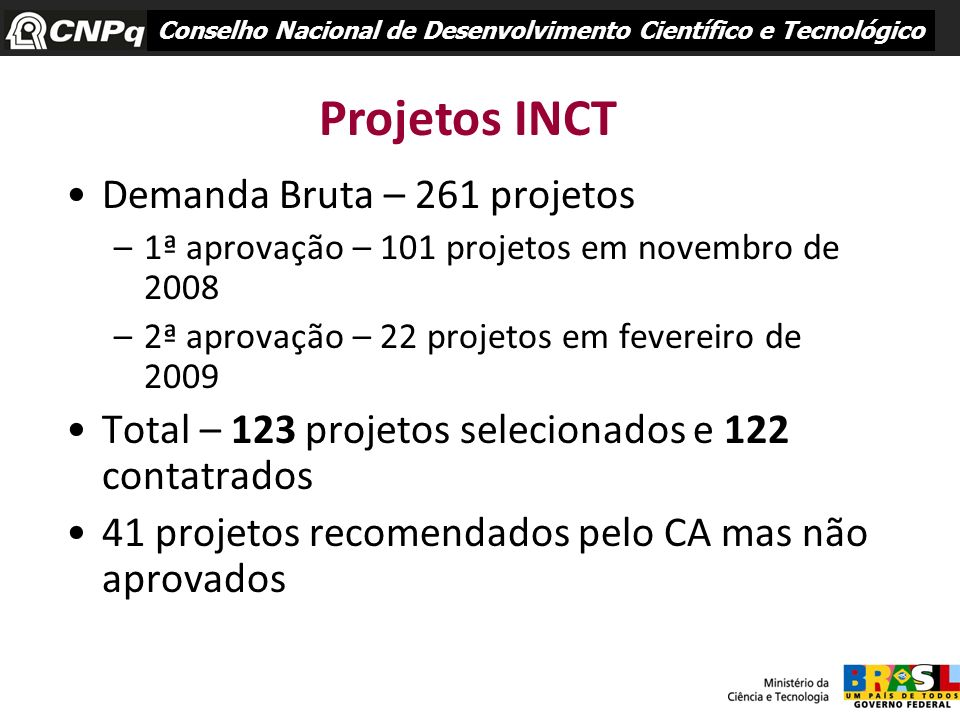 Projetos INCT Demanda Bruta – 261 projetos