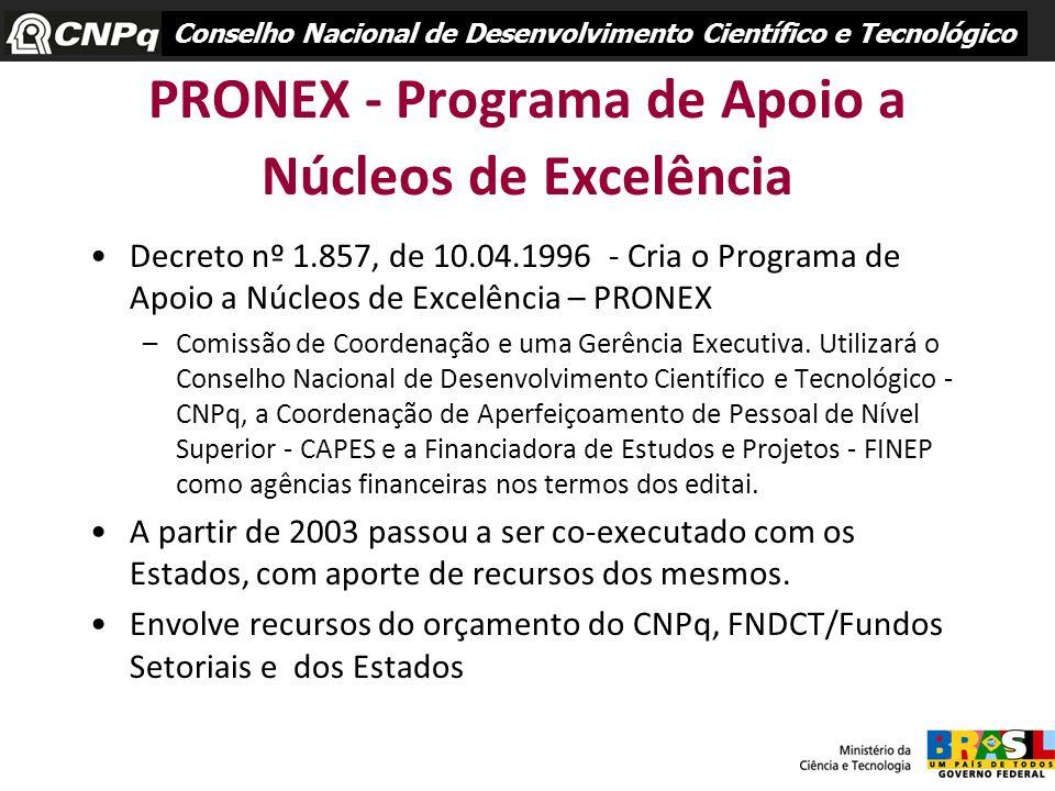 PRONEX - Programa de Apoio a Núcleos de Excelência