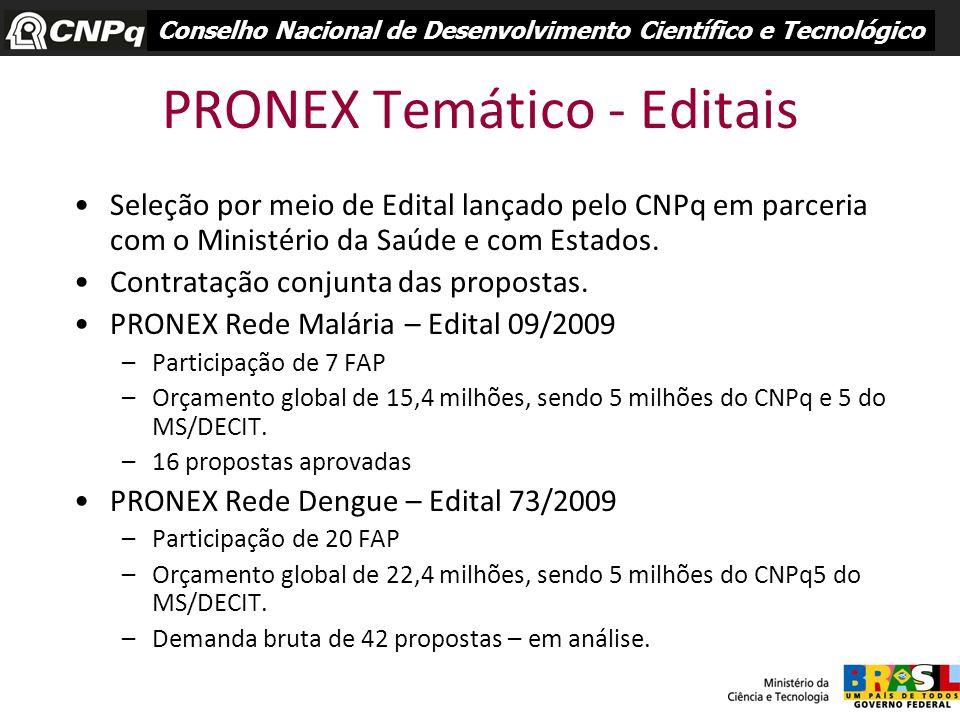 PRONEX Temático - Editais