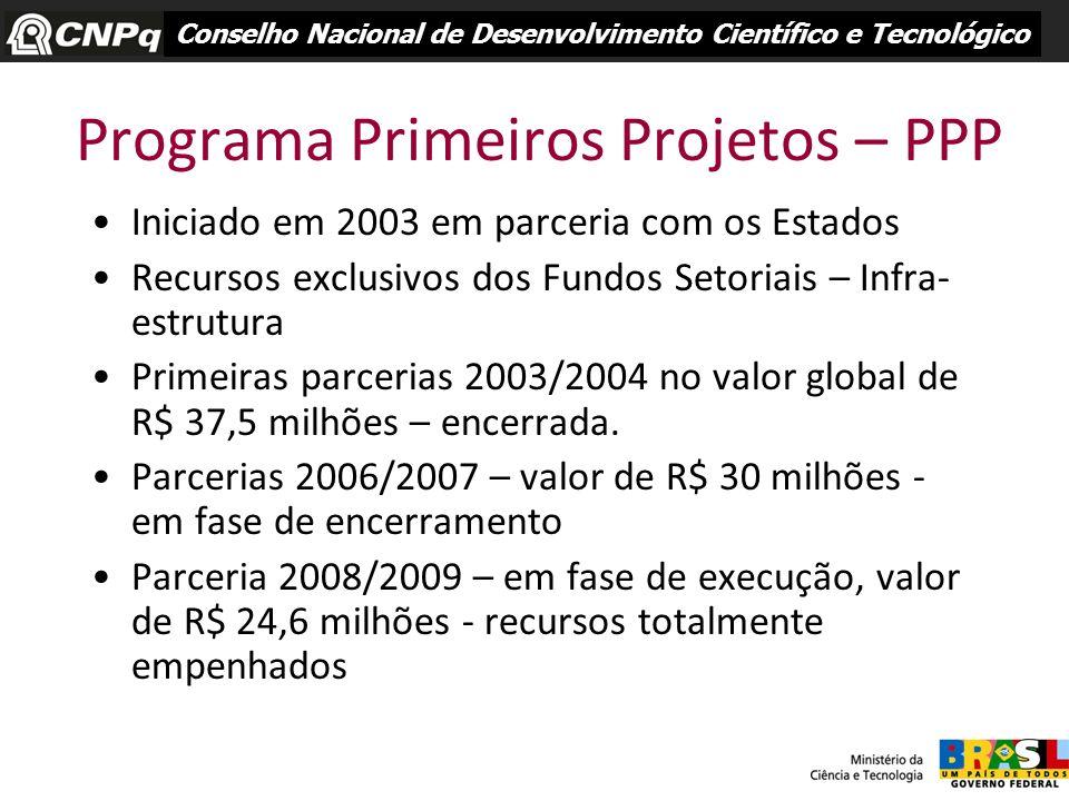 Programa Primeiros Projetos – PPP