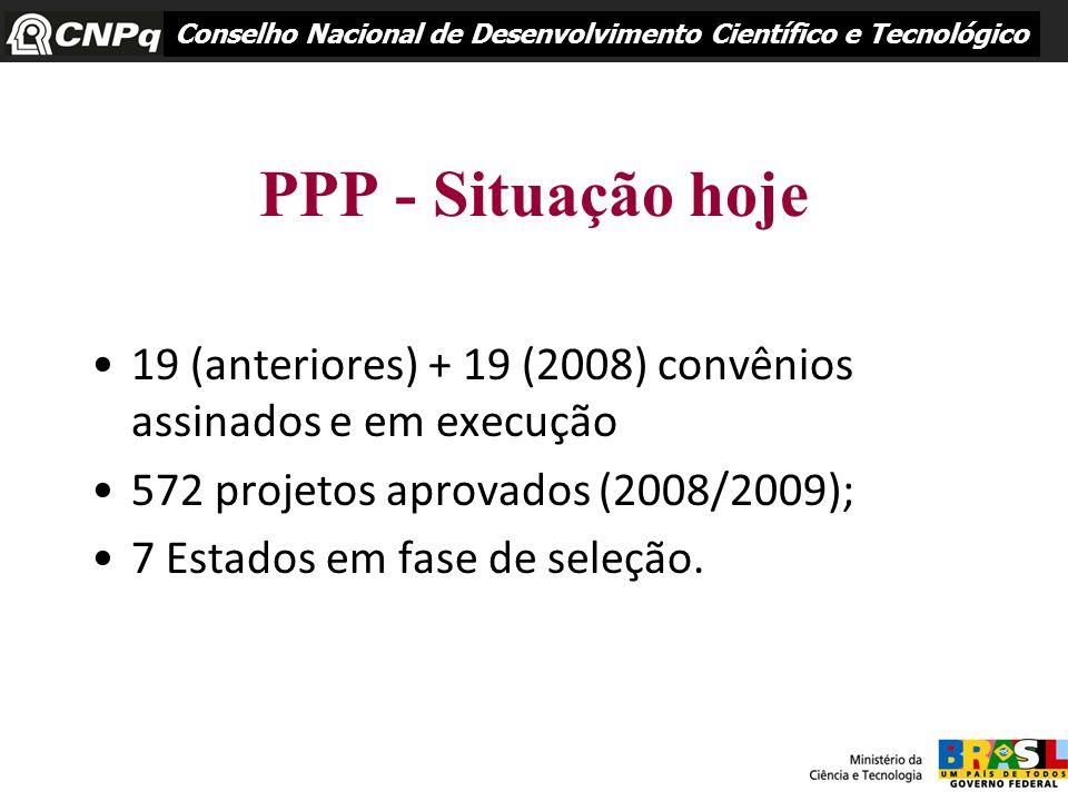 Conselho Nacional de Desenvolvimento Científico e Tecnológico