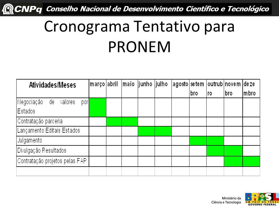 Cronograma Tentativo para PRONEM