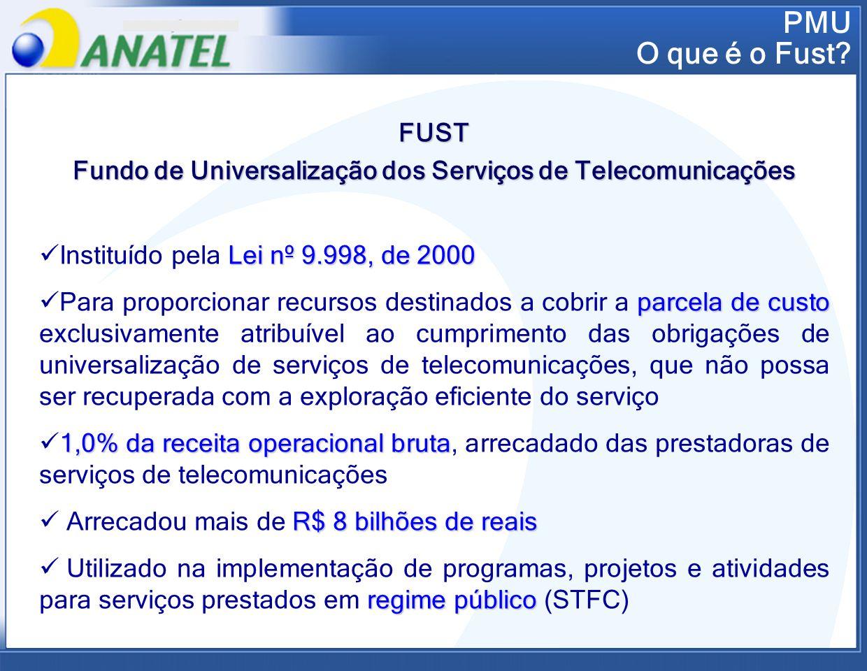 Fundo de Universalização dos Serviços de Telecomunicações