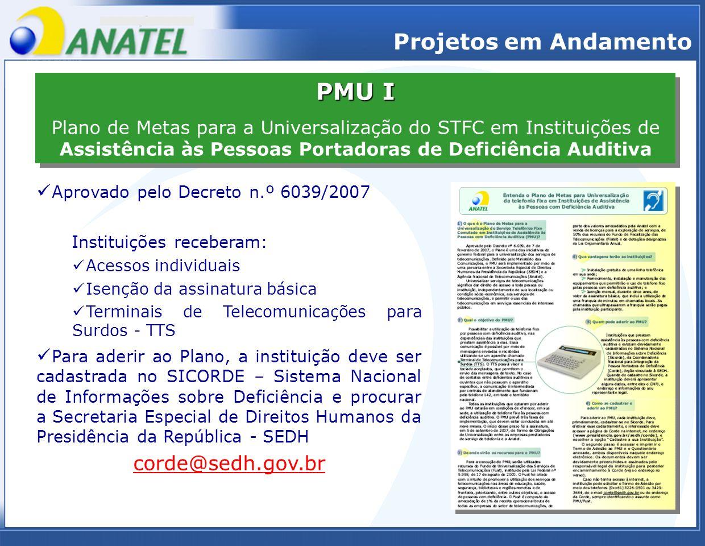 PMU I Projetos em Andamento corde@sedh.gov.br