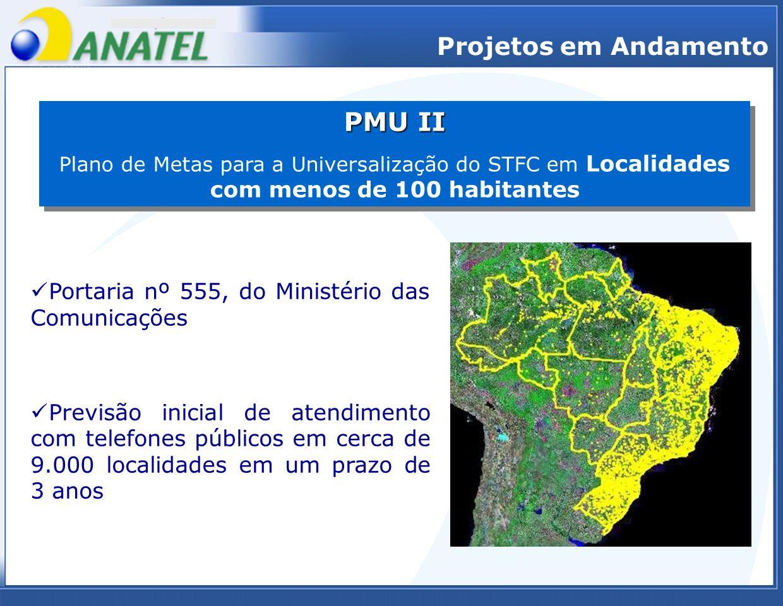 PMU II Projetos em Andamento