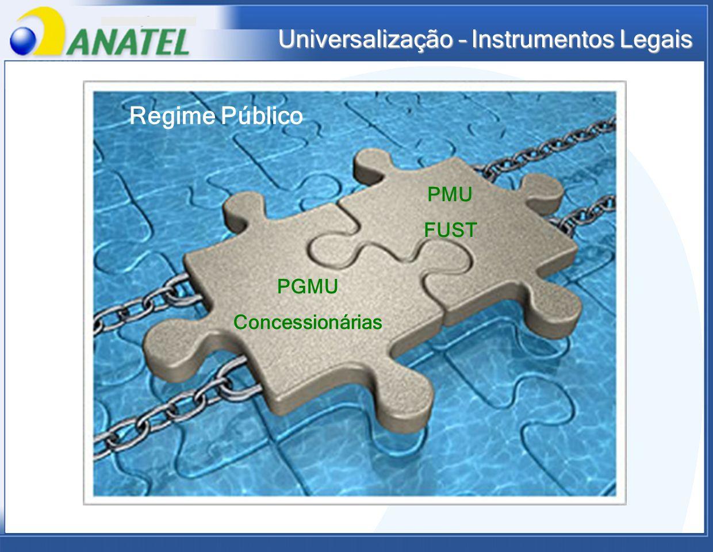 Universalização – Instrumentos Legais