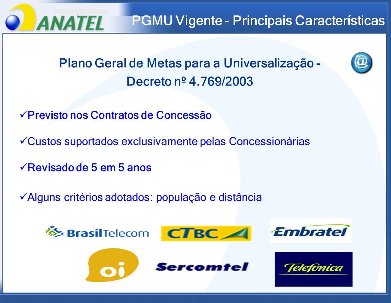 PGMU Vigente – Principais Características