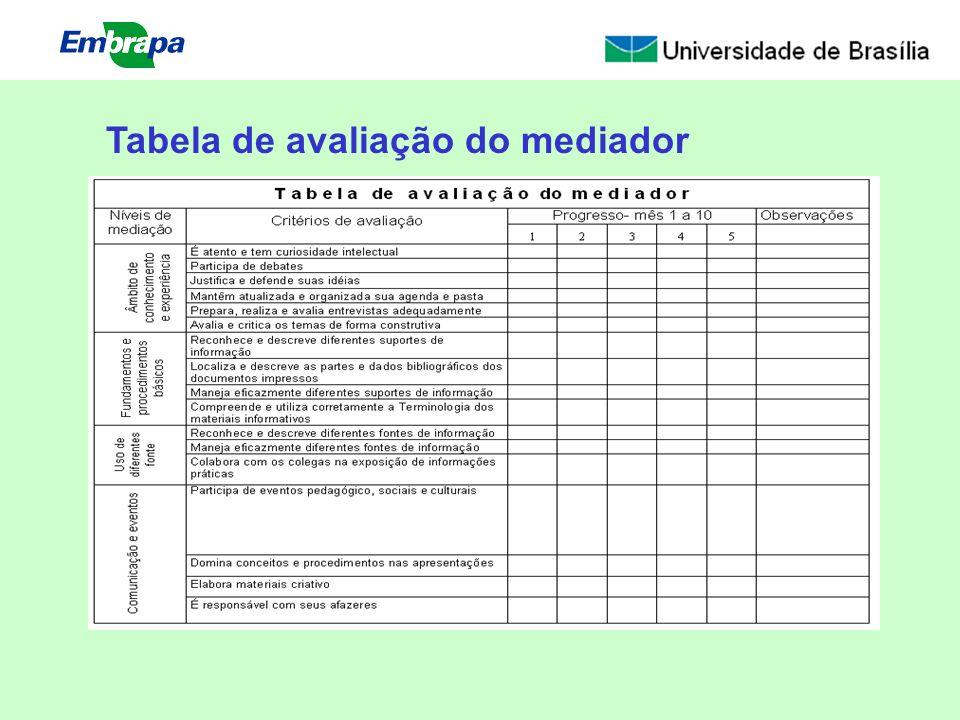 Tabela de avaliação do mediador