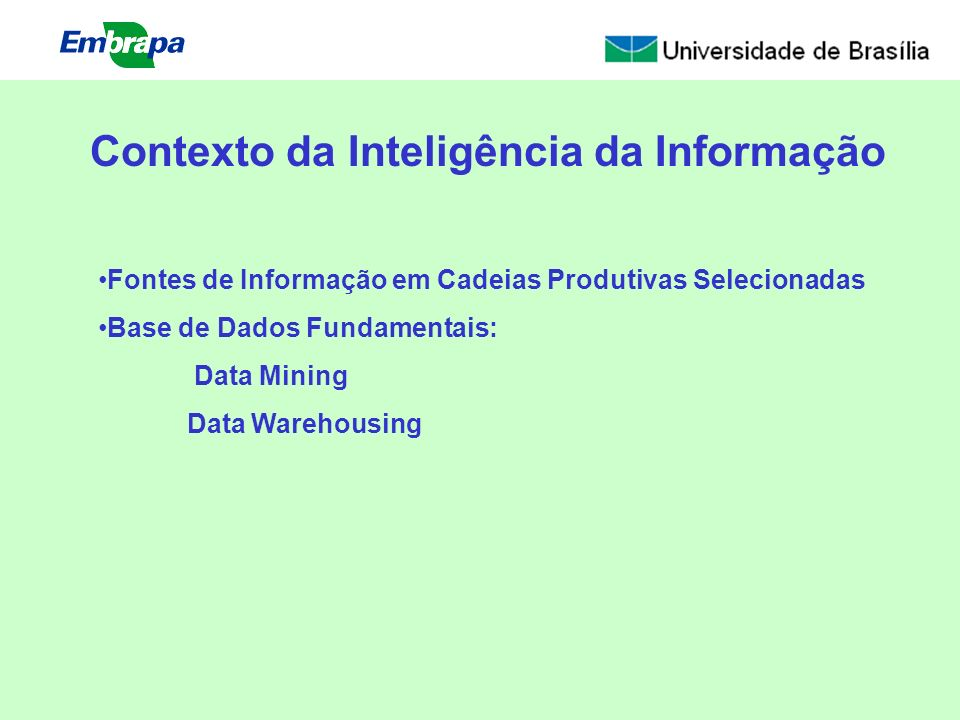 Contexto da Inteligência da Informação