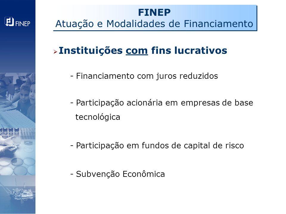 Atuação e Modalidades de Financiamento